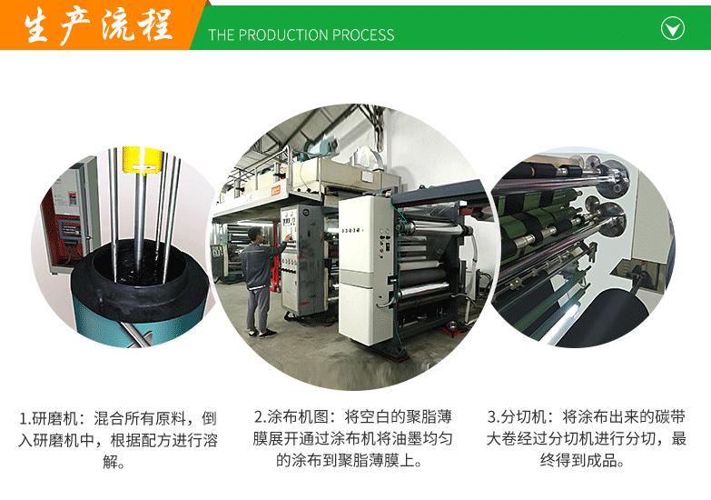小轴芯蜡基碳带生产流程
