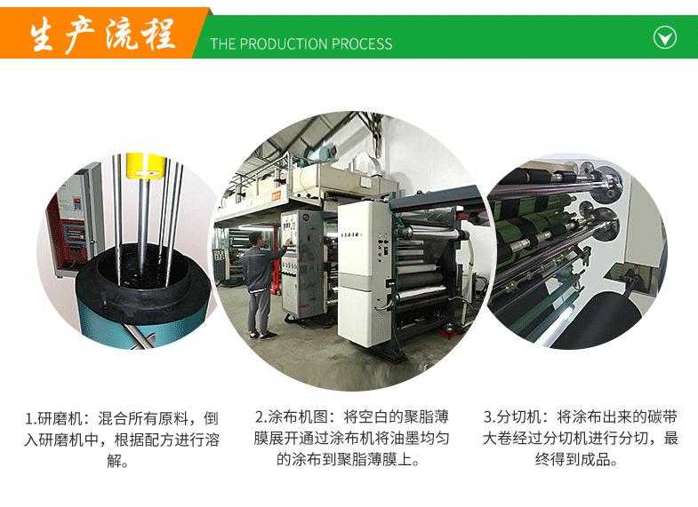 打码色带WH1120生产流程