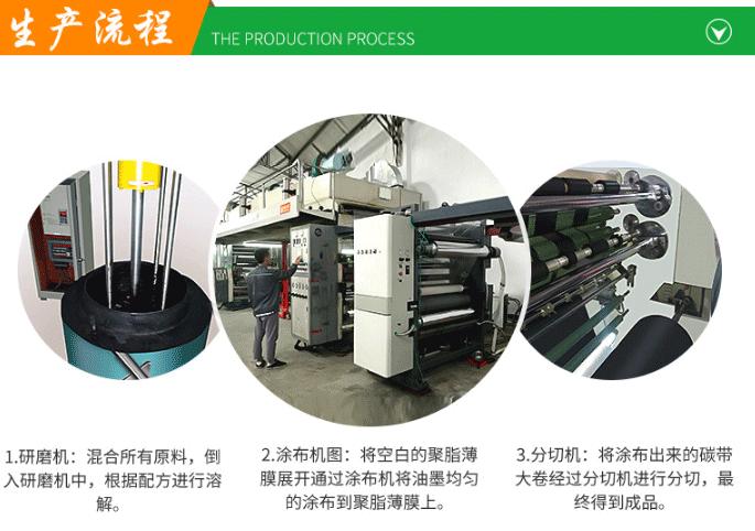 加强混合基碳带生产流程