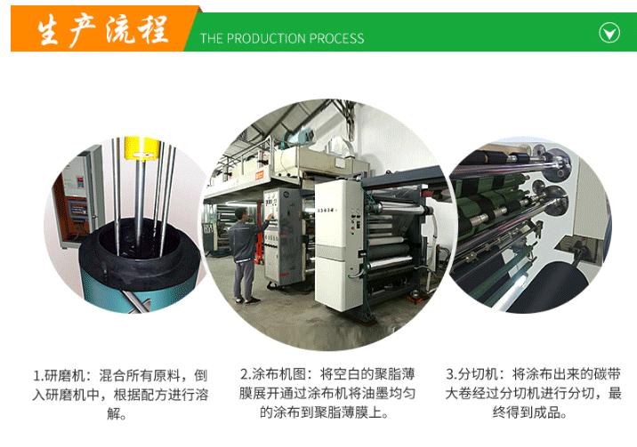 专用水洗打印碳带订购流程